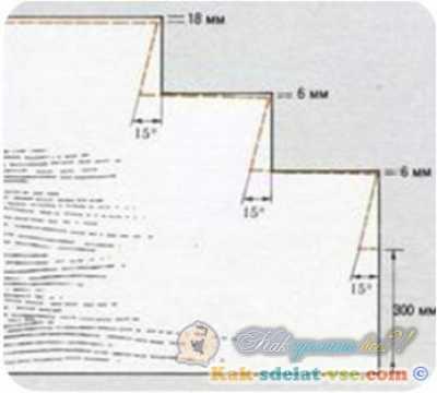 Как сделать крыльцо из бетона? Пошаговая инструкция. Видео